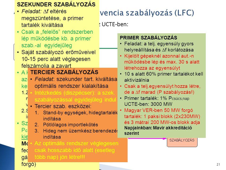 """Frekvenciaszabályozás 3 szintje az UCTE-ben: SZEKUNDER SZABÁLYOZÁS Feladat:  f eltérés megszüntetése, a primer tartalék kiváltása Csak a """"felelős"""" re"""