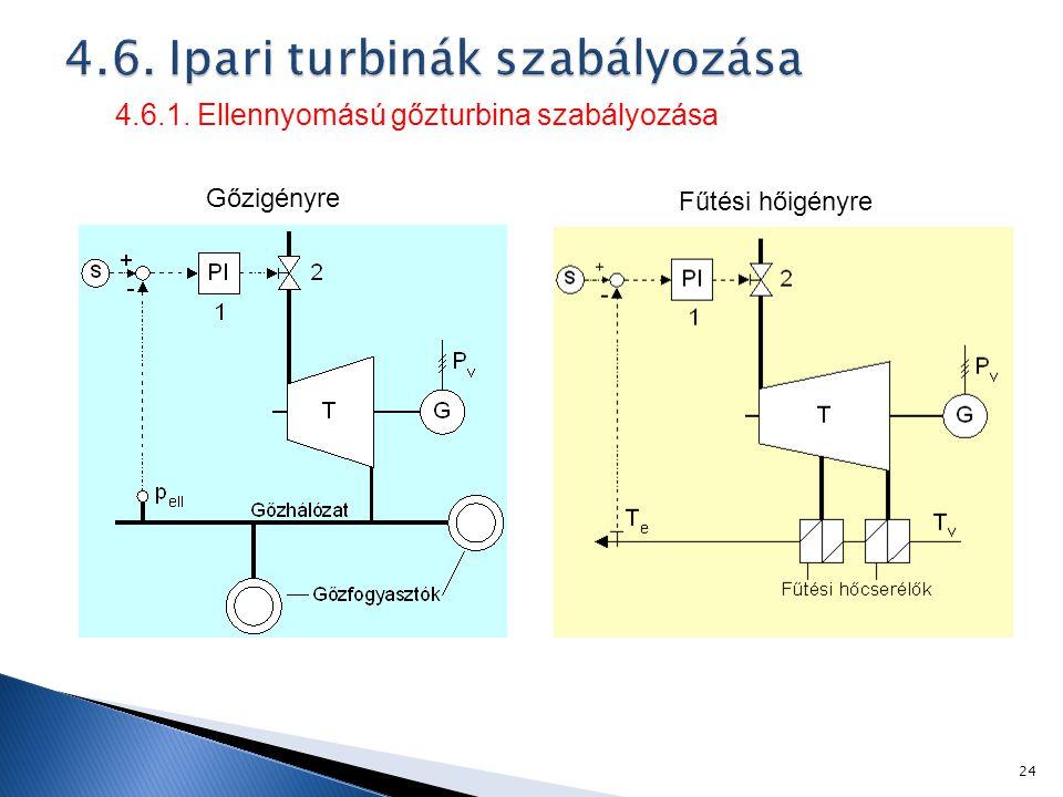 4.6.1. Ellennyomású gőzturbina szabályozása Gőzigényre Fűtési hőigényre 24