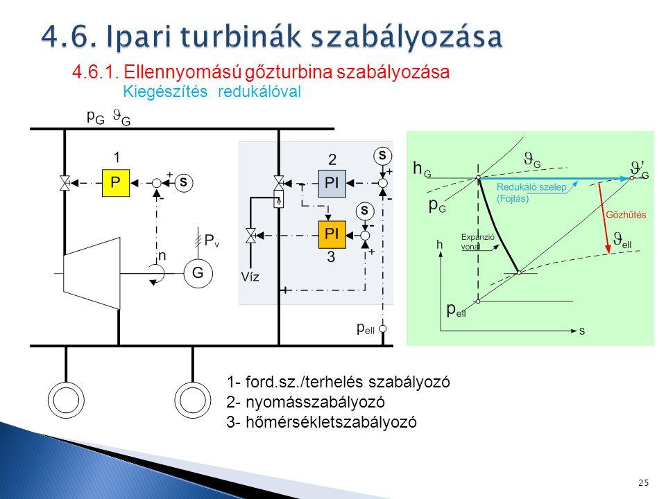 4.6.1. Ellennyomású gőzturbina szabályozása Kiegészítés redukálóval 25 1- ford.sz./terhelés szabályozó 2- nyomásszabályozó 3- hőmérsékletszabályozó