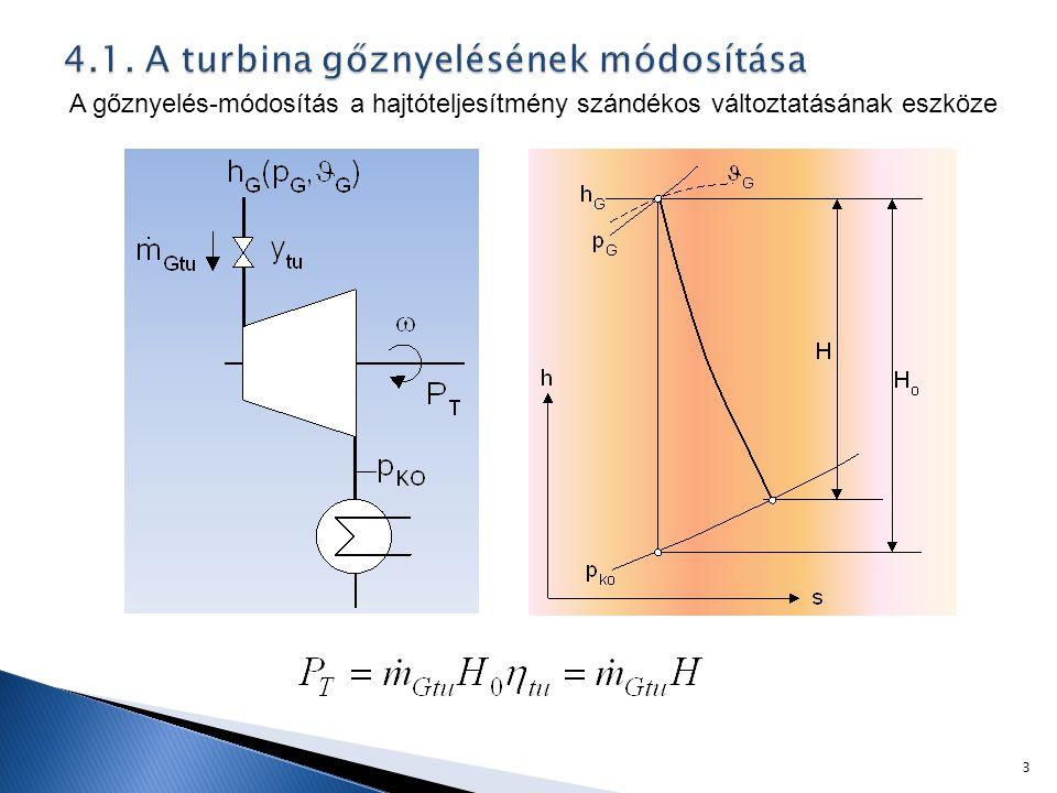 A gőznyelés-módosítás a hajtóteljesítmény szándékos változtatásának eszköze 3