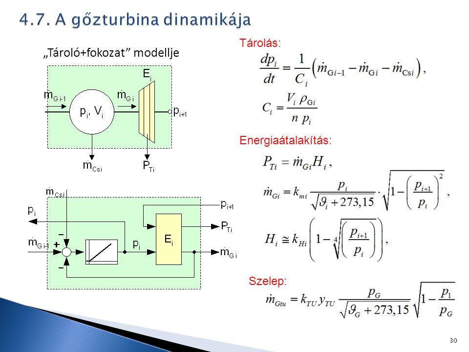 """""""Tároló+fokozat"""" modellje Tárolás: Energiaátalakítás: Szelep: 30"""