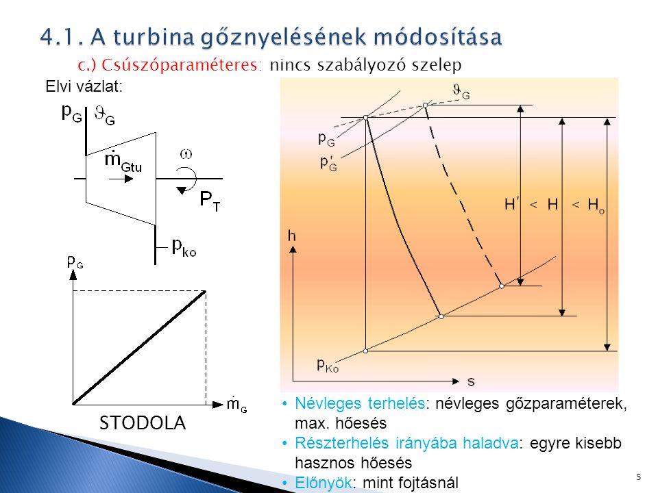 c.) Csúszóparaméteres: nincs szabályozó szelep STODOLA Névleges terhelés: névleges gőzparaméterek, max. hőesés Részterhelés irányába haladva: egyre ki