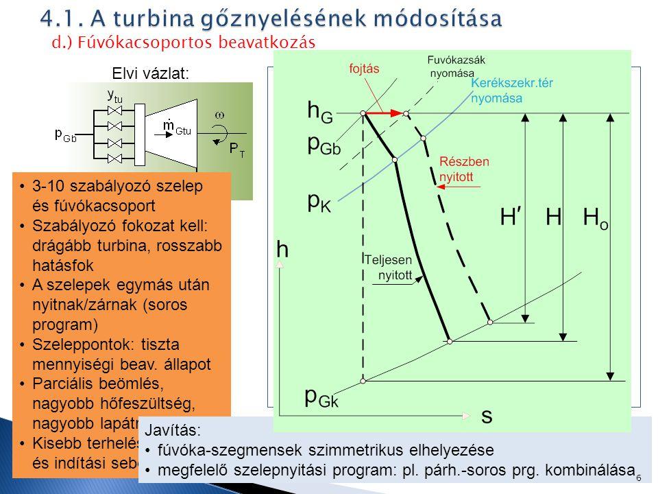 d.) Fúvókacsoportos beavatkozás 3-10 szabályozó szelep és fúvókacsoport Szabályozó fokozat kell: drágább turbina, rosszabb hatásfok A szelepek egymás