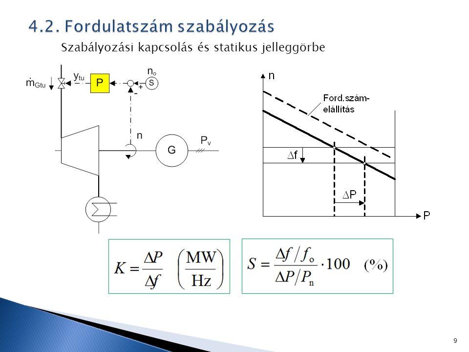 Szabályozási kapcsolás és statikus jelleggörbe 9