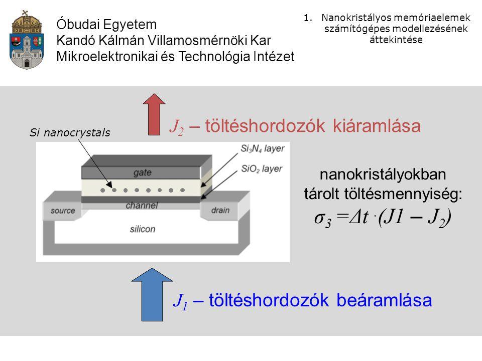 Óbudai Egyetem Kandó Kálmán Villamosmérnöki Kar Mikroelektronikai és Technológia Intézet 1.Nanokristályos memóriaelemek számítógépes modellezésének át