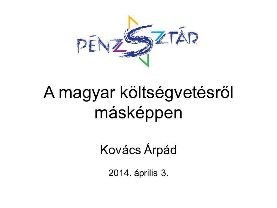 A magyar költségvetésről másképpen Kovács Árpád 2014. április 3.