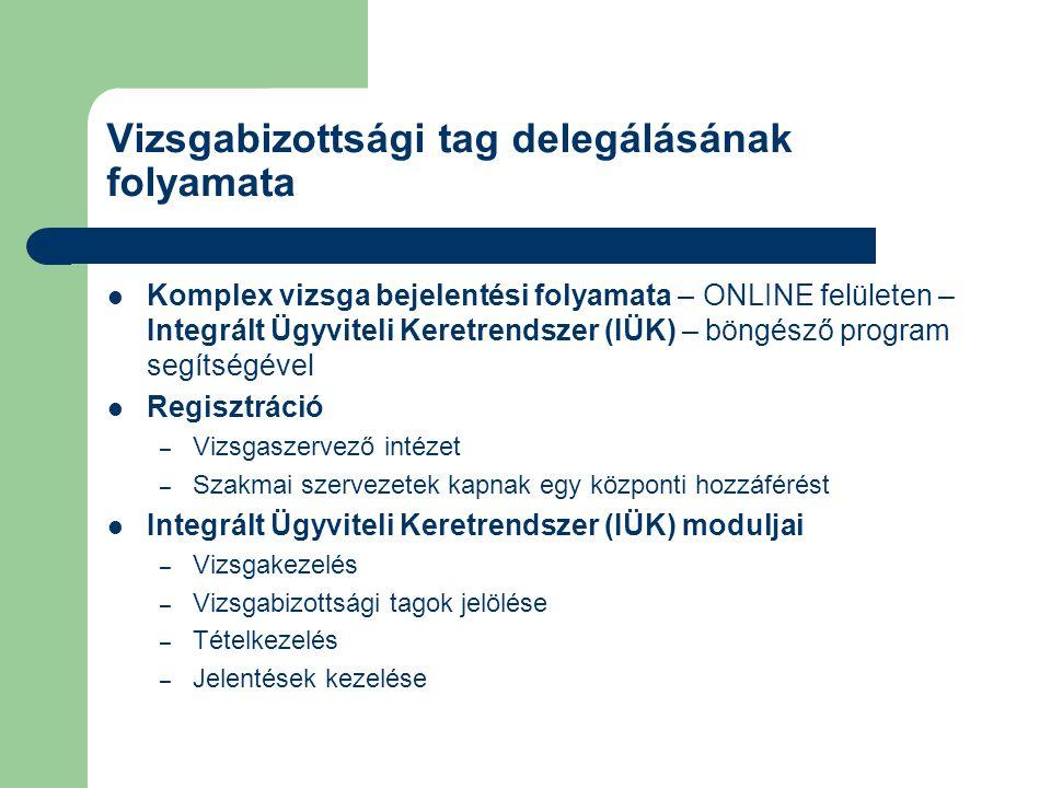 Vizsgabizottsági tag delegálásának folyamata Komplex vizsga bejelentési folyamata – ONLINE felületen – Integrált Ügyviteli Keretrendszer (IÜK) – böngé