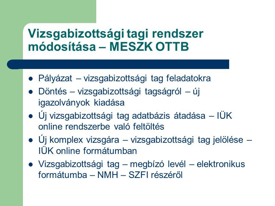 Vizsgabizottsági tagi rendszer módosítása – MESZK OTTB Pályázat – vizsgabizottsági tag feladatokra Döntés – vizsgabizottsági tagságról – új igazolvány