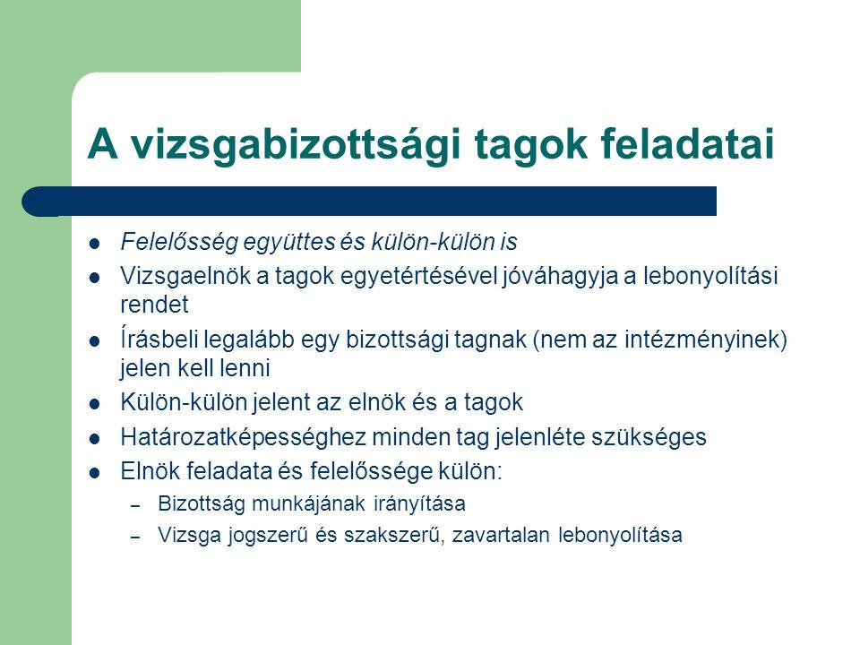 A vizsgabizottsági tagok feladatai Felelősség együttes és külön-külön is Vizsgaelnök a tagok egyetértésével jóváhagyja a lebonyolítási rendet Írásbeli