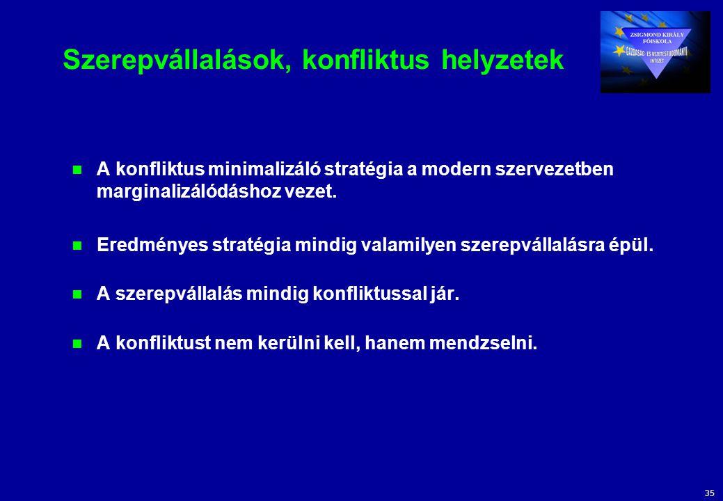 35 Szerepvállalások, konfliktus helyzetek A konfliktus minimalizáló stratégia a modern szervezetben marginalizálódáshoz vezet.