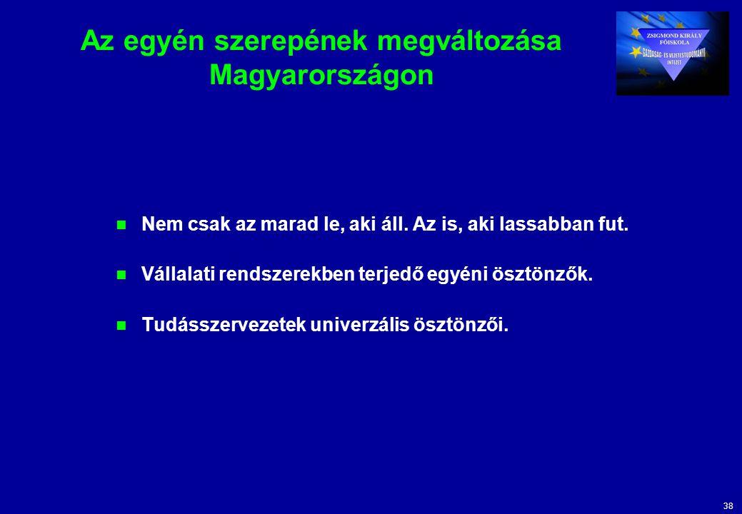 38 Az egyén szerepének megváltozása Magyarországon Nem csak az marad le, aki áll.