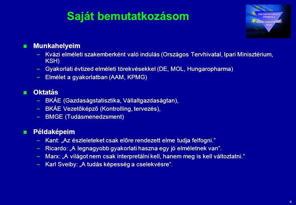 """4 Saját bemutatkozásom Munkahelyeim –Kvázi elméleti szakemberként való indulás (Országos Tervhivatal, Ipari Minisztérium, KSH) –Gyakorlati évtized elméleti törekvésekkel (DE, MOL, Hungaropharma) –Elmélet a gyakorlatban (AAM, KPMG) Oktatás –BKÁE (Gazdaságstatisztika, Vállaltgazdaságtan), –BKÁE Vezetőképző (Kontrolling, tervezés), –BMGE (Tudásmenedzsment) Példaképeim –Kant: """"Az észleleteket csak előre rendezett elme tudja felfogni. –Ricardo: """"A legnagyobb gyakorlati haszna egy jó elméletnek van ."""