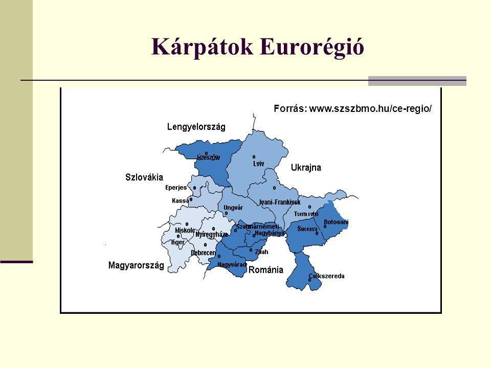 Alpok Adria Munkaközösség Forrás: www.alpenadria.org