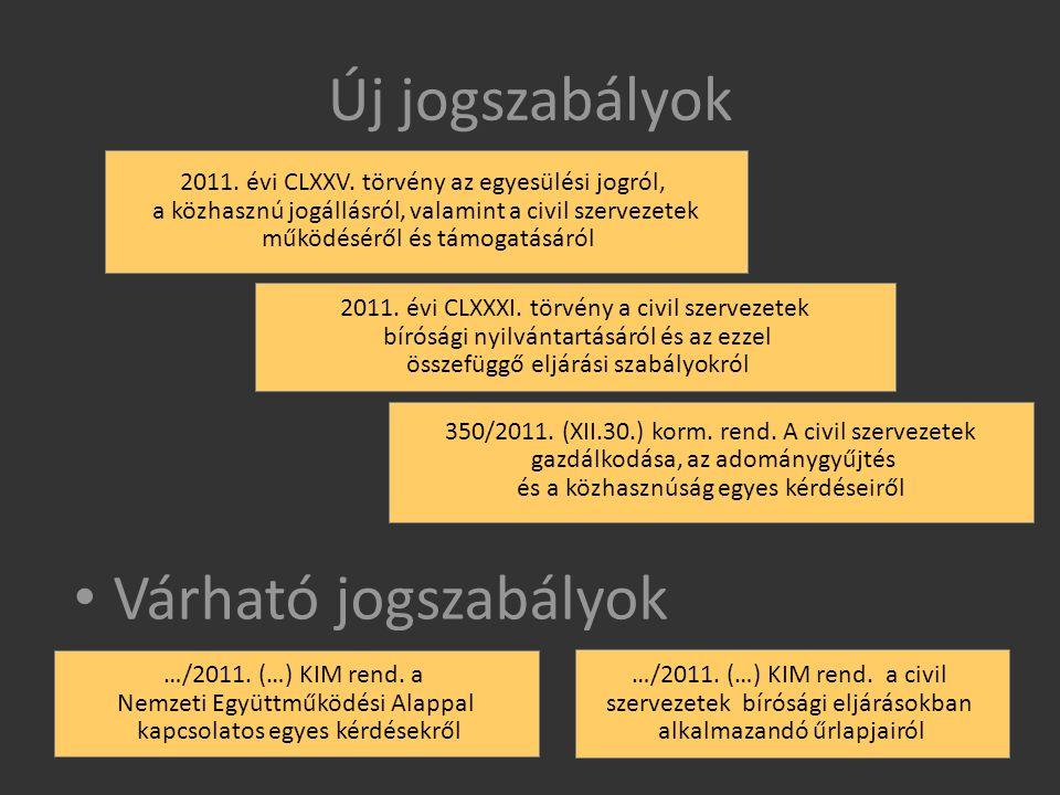 Új jogszabályok 2011. évi CLXXV.