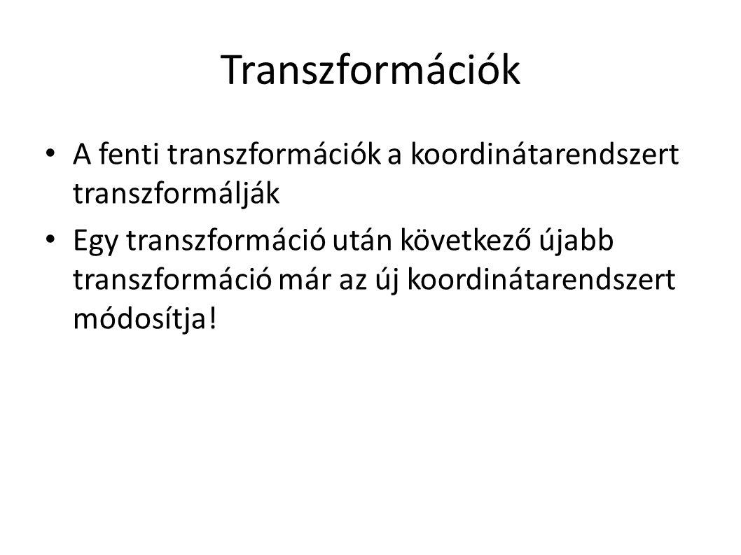 Transzformációk A fenti transzformációk a koordinátarendszert transzformálják Egy transzformáció után következő újabb transzformáció már az új koordinátarendszert módosítja!