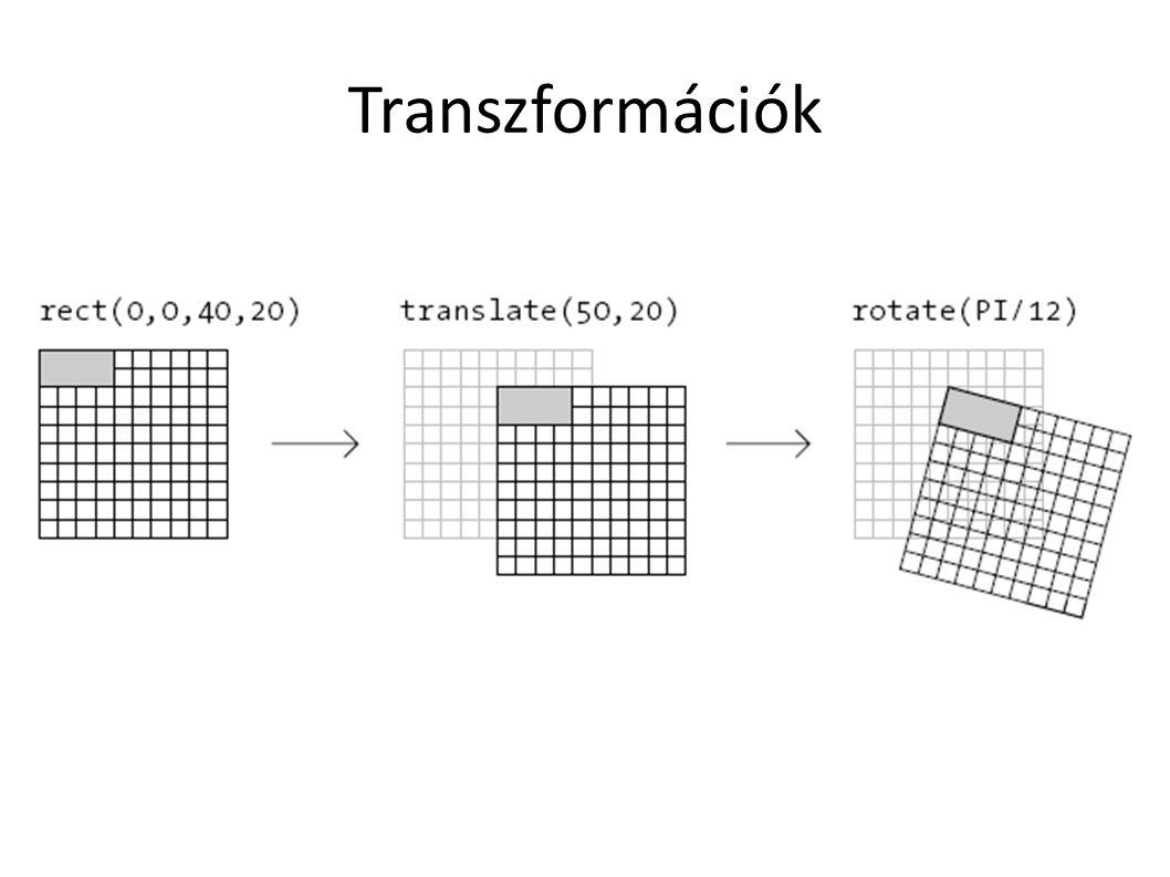 Transzformációk