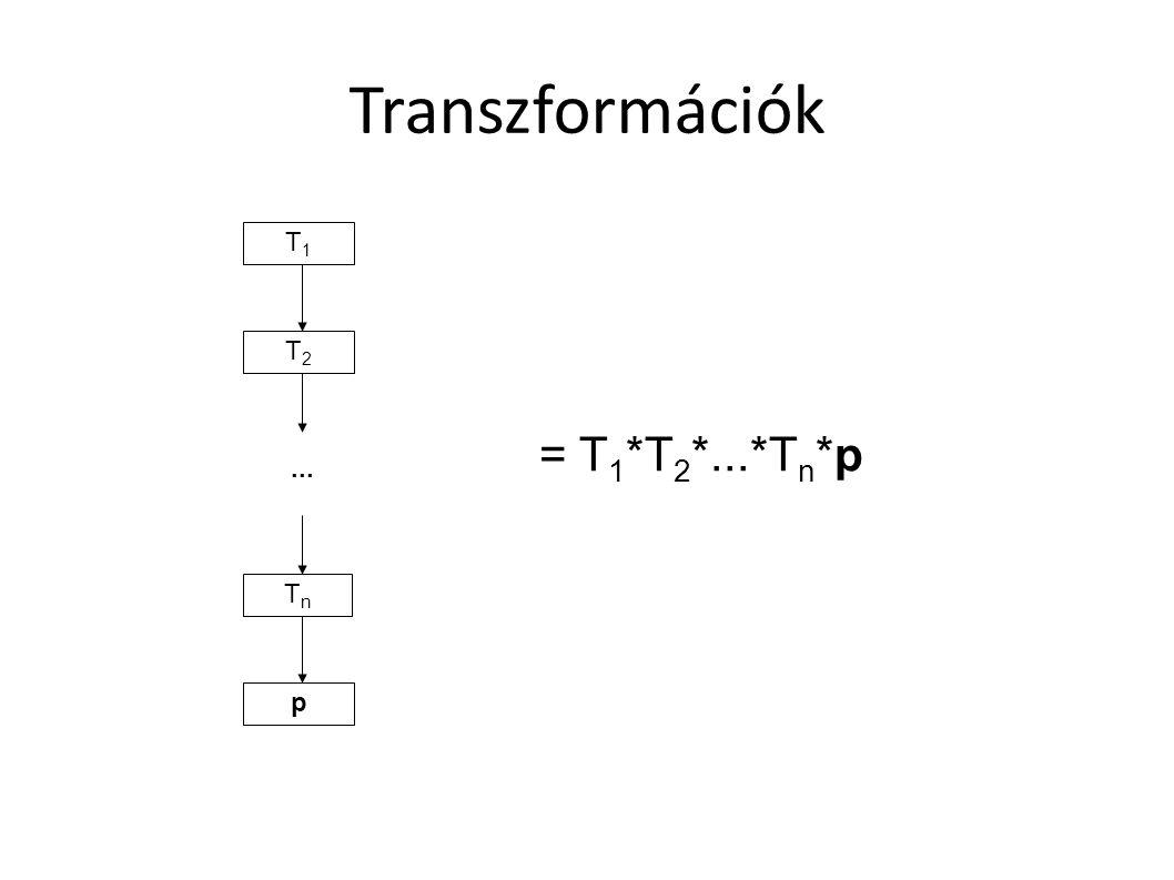 Transzformációk T1T1 T2T2 TnTn... p = T 1 *T 2 *...*T n *p
