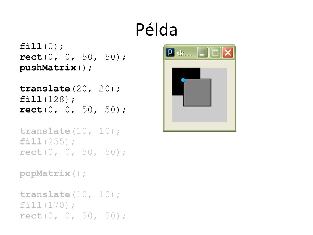 Példa fill(0); rect(0, 0, 50, 50); pushMatrix(); translate(20, 20); fill(128); rect(0, 0, 50, 50); translate(10, 10); fill(255); rect(0, 0, 50, 50); popMatrix(); translate(10, 10); fill(170); rect(0, 0, 50, 50);