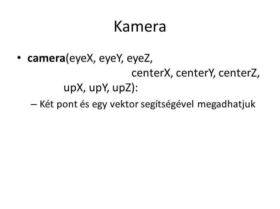 Kamera camera(eyeX, eyeY, eyeZ, centerX, centerY, centerZ, upX, upY, upZ): – Két pont és egy vektor segítségével megadhatjuk
