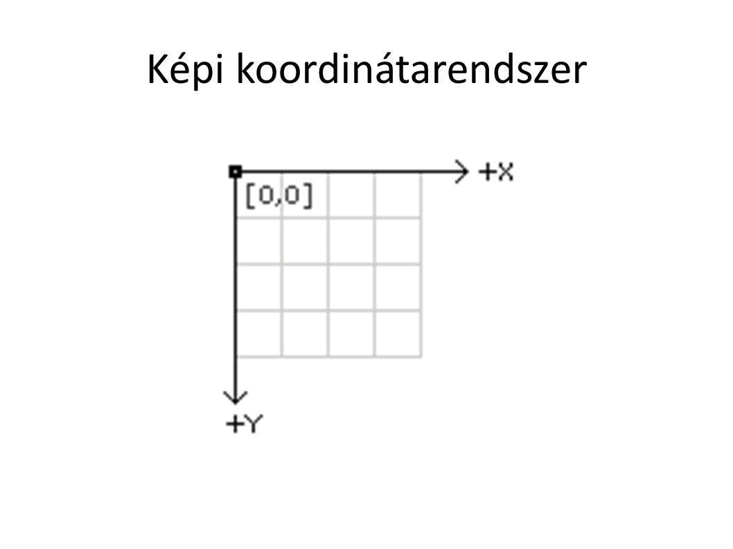 Képi koordinátarendszer