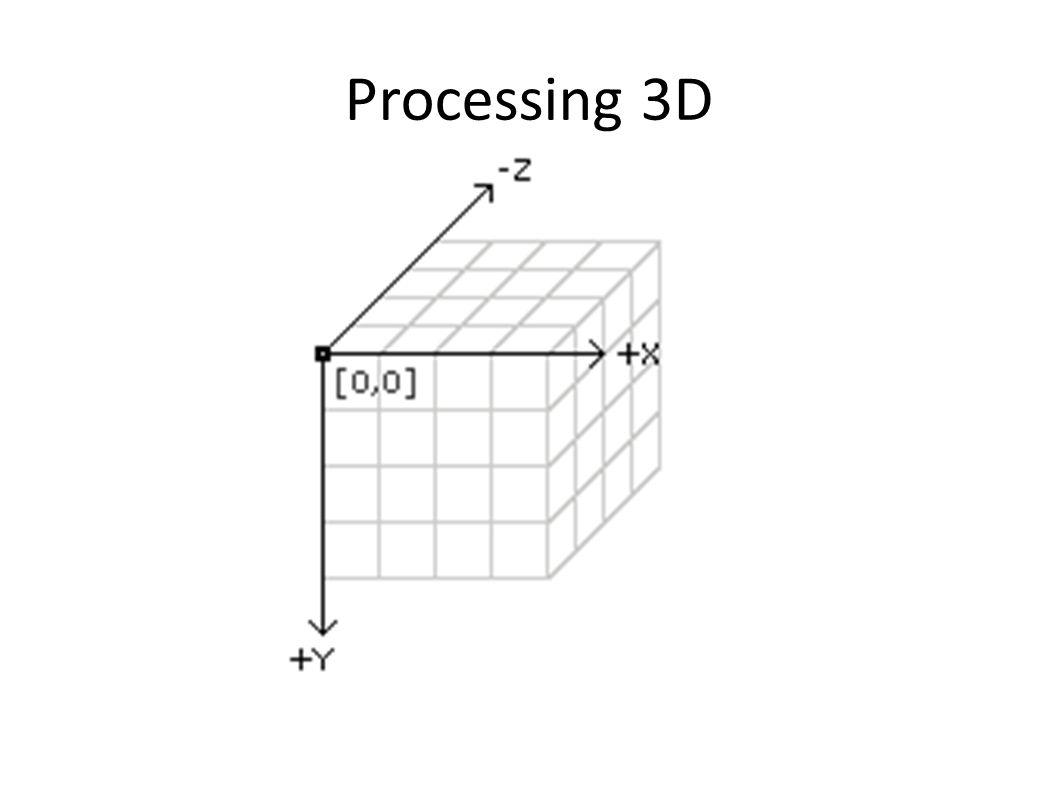 OpenGL Az OpenGL jobbsodrású koordinátarendszert használ De nem kell ezzel foglalkozni Processing-ből akkor sem, ha az OpenGL renderer-t használjuk