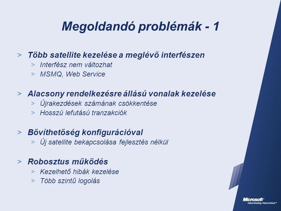 Megoldandó problémák - 1  Több satellite kezelése a meglévő interfészen  Interfész nem változhat  MSMQ, Web Service  Alacsony rendelkezésre állású vonalak kezelése  Újrakezdések számának csökkentése  Hosszú lefutású tranzakciók  Bővíthetőség konfigurációval  Új satellite bekapcsolása fejlesztés nélkül  Robosztus működés  Kezelhető hibák kezelése  Több szintű logolás