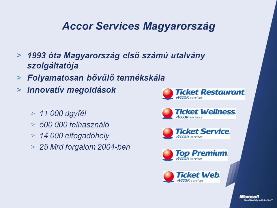 Accor Services Magyarország  1993 óta Magyarország első számú utalvány szolgáltatója  Folyamatosan bővülő termékskála  Innovatív megoldások  11 000 ügyfél  500 000 felhasználó  14 000 elfogadóhely  25 Mrd forgalom 2004-ben