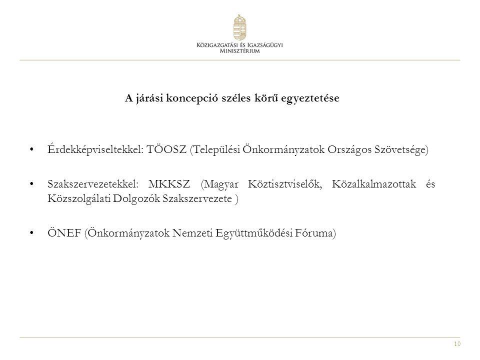 10 A járási koncepció széles körű egyeztetése Érdekképviseltekkel: TÖOSZ (Települési Önkormányzatok Országos Szövetsége) Szakszervezetekkel: MKKSZ (Ma