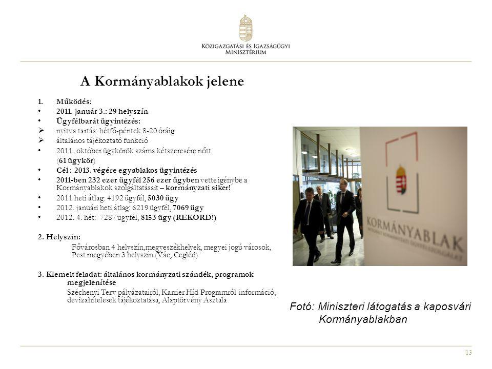 13 A Kormányablakok jelene 1.Működés: 2011. január 3.: 29 helyszín Ügyfélbarát ügyintézés:  nyitva tartás: hétfő-péntek 8-20 óráig  általános tájéko
