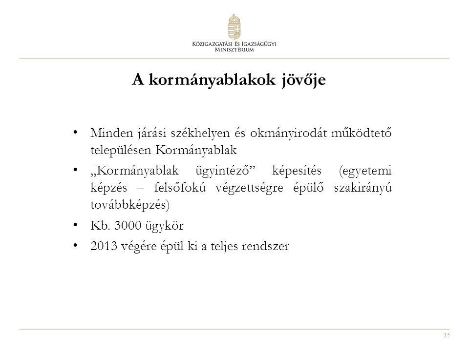 """15 A kormányablakok jövője Minden járási székhelyen és okmányirodát működtető településen Kormányablak """"Kormányablak ügyintéző"""" képesítés (egyetemi ké"""