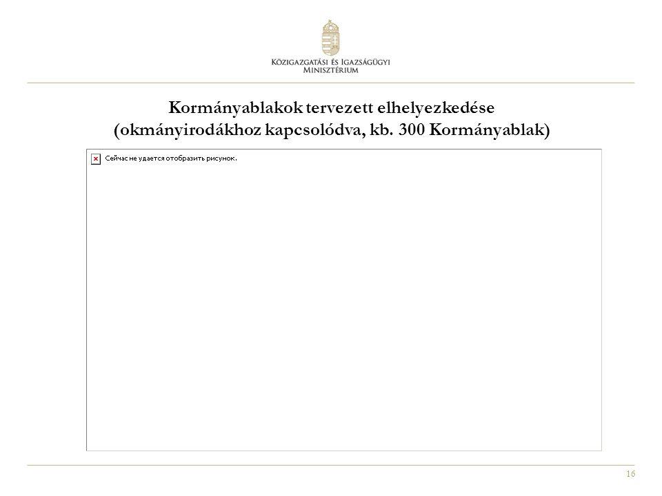 16 Kormányablakok tervezett elhelyezkedése (okmányirodákhoz kapcsolódva, kb. 300 Kormányablak)
