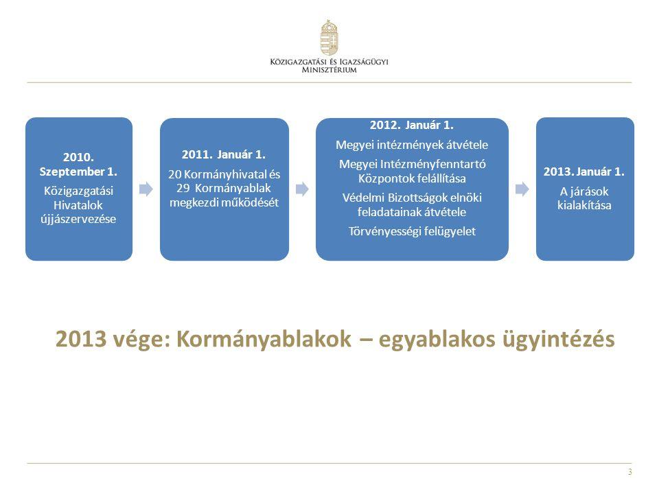 3 2013 vége: Kormányablakok – egyablakos ügyintézés 2010. Szeptember 1. Közigazgatási Hivatalok újjászervezése 2011. Január 1. 20 Kormányhivatal és 29