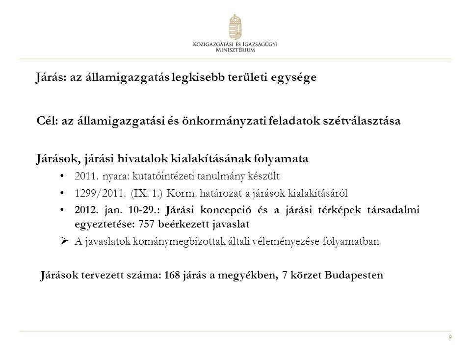 10 A járási koncepció széles körű egyeztetése Érdekképviseltekkel: TÖOSZ (Települési Önkormányzatok Országos Szövetsége) Szakszervezetekkel: MKKSZ (Magyar Köztisztviselők, Közalkalmazottak és Közszolgálati Dolgozók Szakszervezete ) ÖNEF (Önkormányzatok Nemzeti Együttműködési Fóruma)