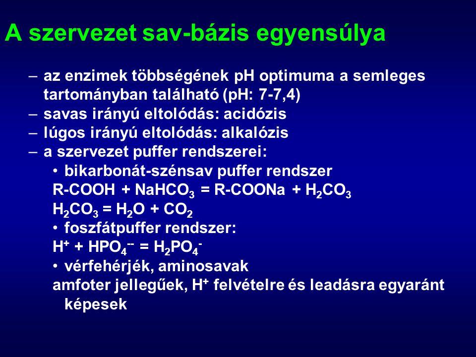 A szervezet sav-bázis egyensúlya –az enzimek többségének pH optimuma a semleges tartományban található (pH: 7-7,4) –savas irányú eltolódás: acidózis –
