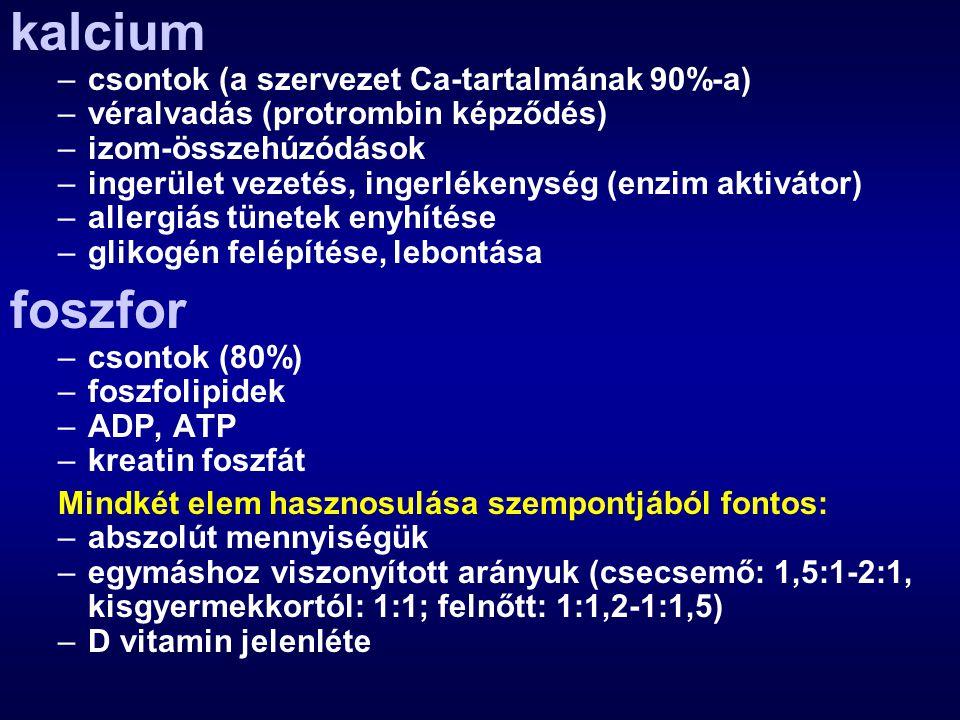 Szükségletet befolyásoló tényezők –a felszívódás mértéke –terhelés (Ca) –életkor –terhesség és szoptatás A magvak foszfortartalma fitin kötésű (60-80%) fitát = fitinsav Ca, Mg…sója fitáz aktivitás: növények, baktériumok a felszívódás mértéke gyenge Csontképződési zavarok –rachitis (angolkór, csöves csontok meggörbülnek, izületi végek megvastagodása) fiatal korban –csontritkulás (osteoporózis) idősebb korban Kalcium többlet –lágy szövetek meszesedése –vesekövesség kialakulása Foszfor többlet –kalcium forgalmi zavarok –csontritkulásra való hajlam