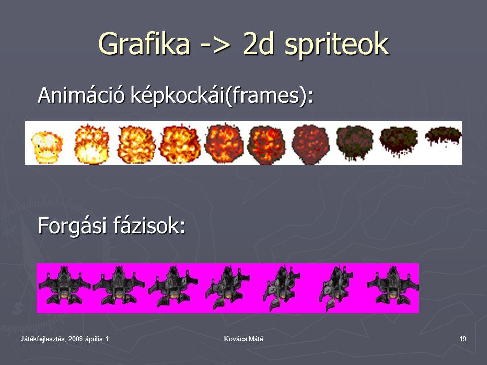 Játékfejlesztés, 2008 április 1.Kovács Máté19 Grafika -> 2d spriteok Forgási fázisok: Animáció képkockái(frames):