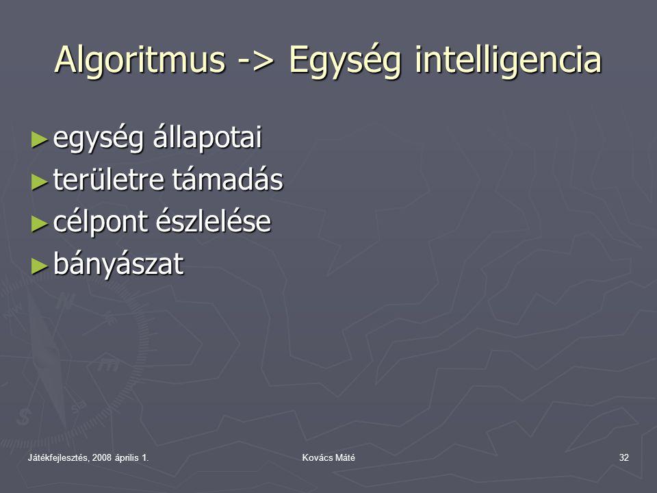 Játékfejlesztés, 2008 április 1.Kovács Máté32 Algoritmus -> Egység intelligencia ► egység állapotai ► területre támadás ► célpont észlelése ► bányászat