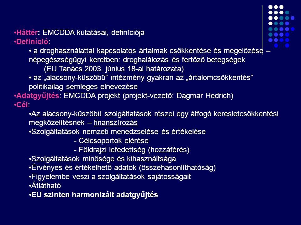 Háttér: Alacsony-küszöbű intézmények Magyarországon Droginfó, 2003: 129-ből 61 szervezet említi, köztük: Az absztinencia megszerzésére való motiválás Járóbeteg-szakrendelés Drogambulancia Utógondozás Elterelés Szűrővizsgálat (=vizeletteszt) Droglabor (=anyagvizsgálat) Szakintézeti járó- és fekvőbeteg-ellátás Önsegítő és terápiás csoportok Tanácsadás és konzultáció (?)