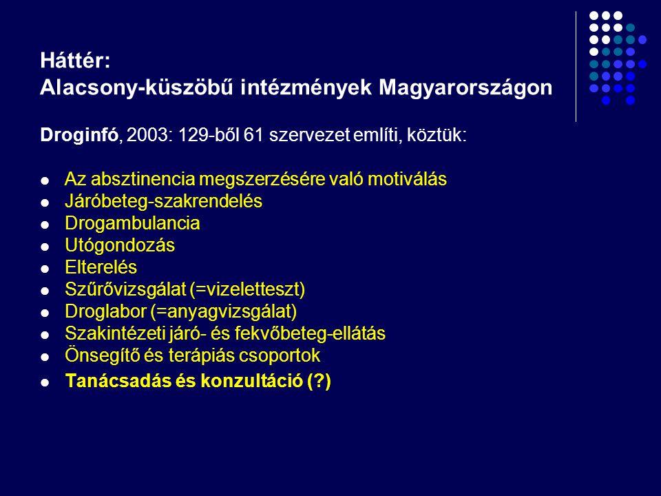 Háttér: Alacsony-küszöbű intézmények Magyarországon Droginfó, 2003: 129-ből 61 szervezet említi, köztük: Az absztinencia megszerzésére való motiválás
