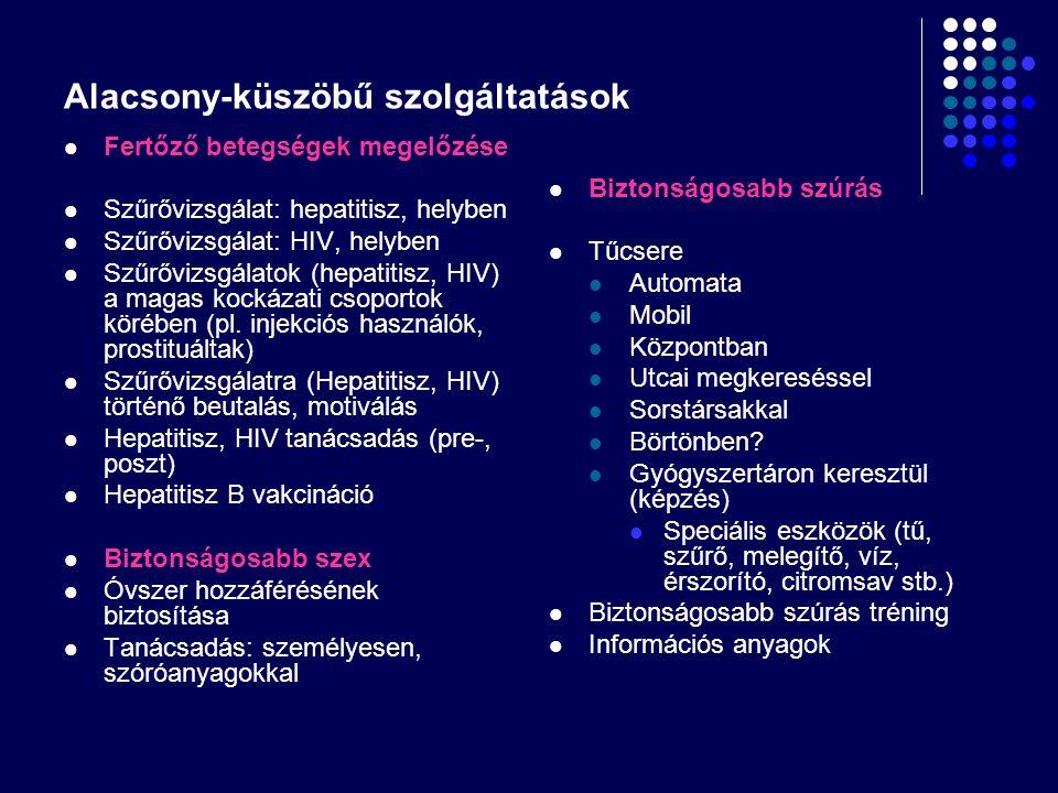 Alacsony-küszöbű szolgáltatások Fertőző betegségek megelőzése Szűrővizsgálat: hepatitisz, helyben Szűrővizsgálat: HIV, helyben Szűrővizsgálatok (hepat