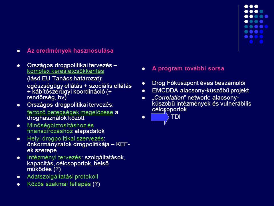 Az eredmények hasznosulása Országos drogpolitikai tervezés – komplex keresletcsökkentés (lásd EU Tanács határozat): egészségügy ellátás + szociális el