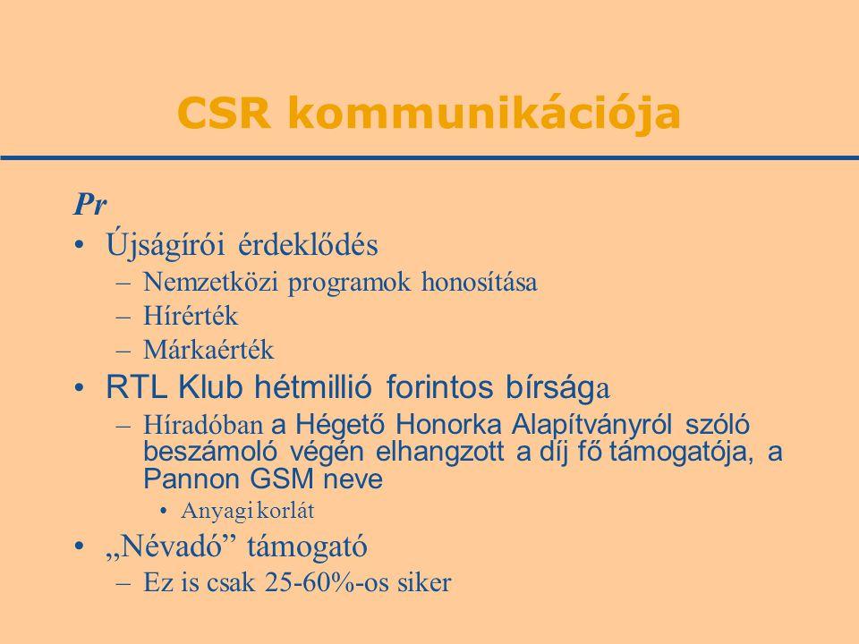 """CSR kommunikációja Pr Újságírói érdeklődés –Nemzetközi programok honosítása –Hírérték –Márkaérték RTL Klub hétmillió forintos bírság a –Híradóban a Hégető Honorka Alapítványról szóló beszámoló végén elhangzott a díj fő támogatója, a Pannon GSM neve Anyagi korlát """"Névadó támogató –Ez is csak 25-60%-os siker"""