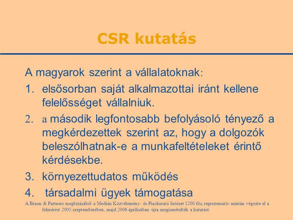 CSR kutatás A magyarok szerint a vállalatoknak : 1.