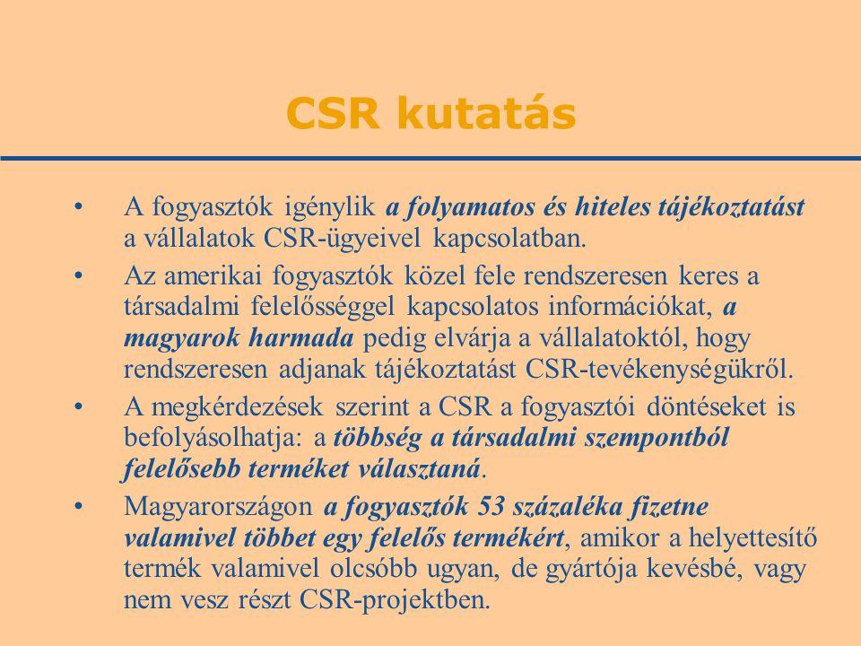 CSR kutatás A fogyasztók igénylik a folyamatos és hiteles tájékoztatást a vállalatok CSR-ügyeivel kapcsolatban.