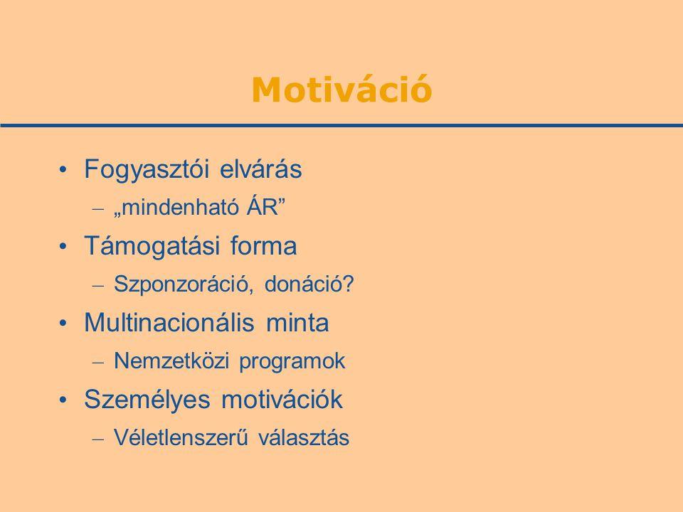 """Motiváció Fogyasztói elvárás – """"mindenható ÁR Támogatási forma – Szponzoráció, donáció."""