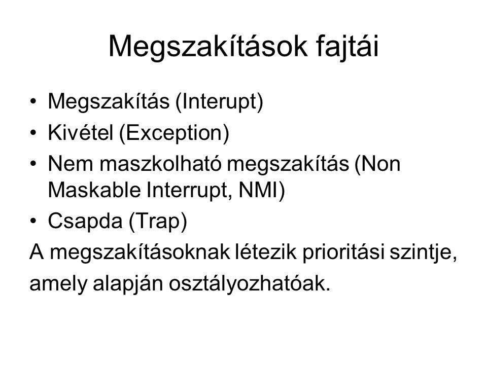 Megszakítások fajtái Megszakítás (Interupt) Kivétel (Exception) Nem maszkolható megszakítás (Non Maskable Interrupt, NMI) Csapda (Trap) A megszakításo