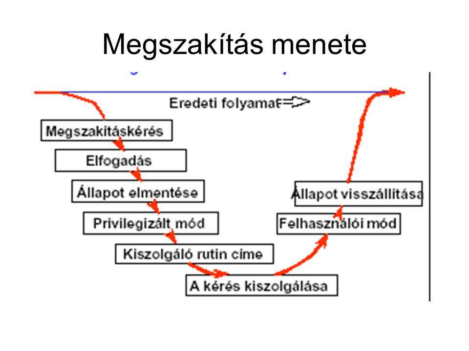 Program környezet beállítása – II.