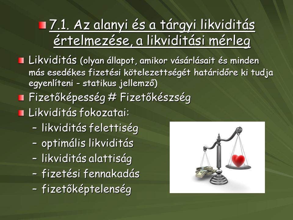 7.1. Az alanyi és a tárgyi likviditás értelmezése, a likviditási mérleg Likviditás (olyan állapot, amikor vásárlásait és minden más esedékes fizetési