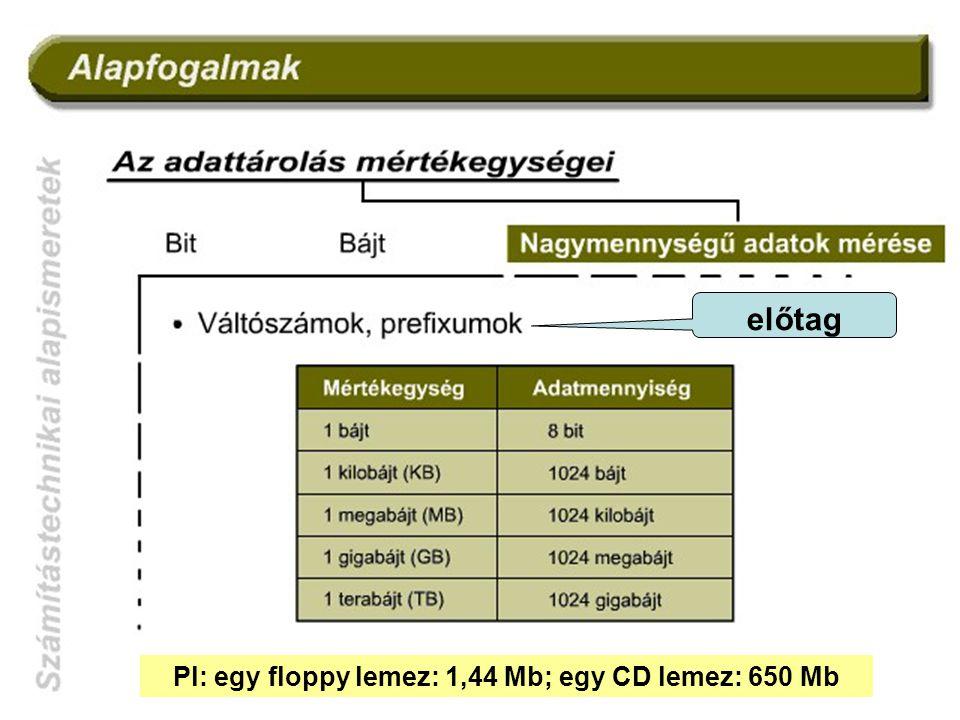 előtag Pl: egy floppy lemez: 1,44 Mb; egy CD lemez: 650 Mb