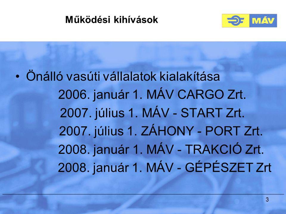 3 Önálló vasúti vállalatok kialakítása 2006. január 1.